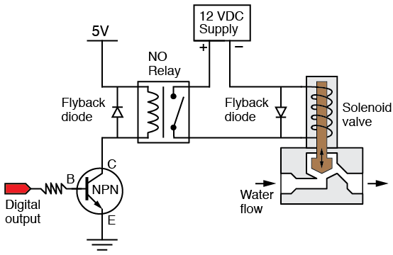 air solenoid switch wiring diagram lecture:solenoid_valves [me 121] solenoid switch wiring diagram 2005 nissan altima